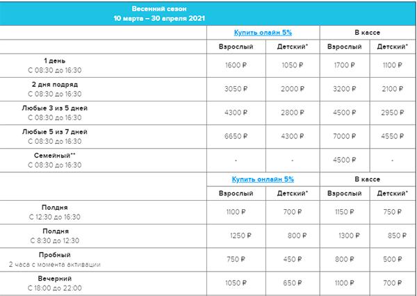 Весенние тарифы 2021 в Архызе